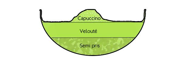 Velours vert aux asperges